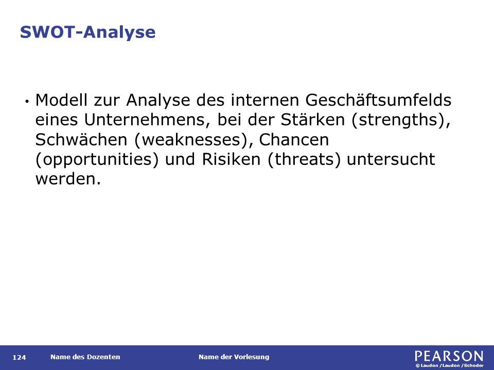 © Laudon /Laudon /Schoder Name des DozentenName der Vorlesung SWOT-Analyse 124 Modell zur Analyse des internen Geschäftsumfelds eines Unternehmens, be