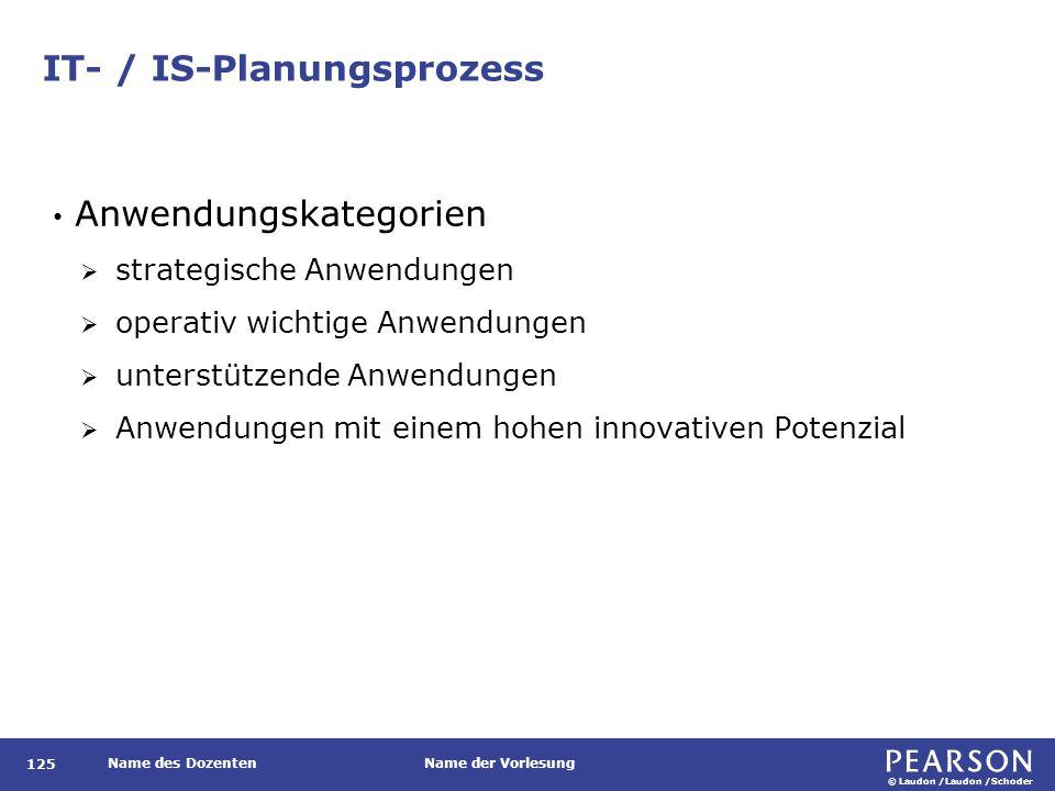 © Laudon /Laudon /Schoder Name des DozentenName der Vorlesung IT- / IS-Planungsprozess 125 Anwendungskategorien  strategische Anwendungen  operativ