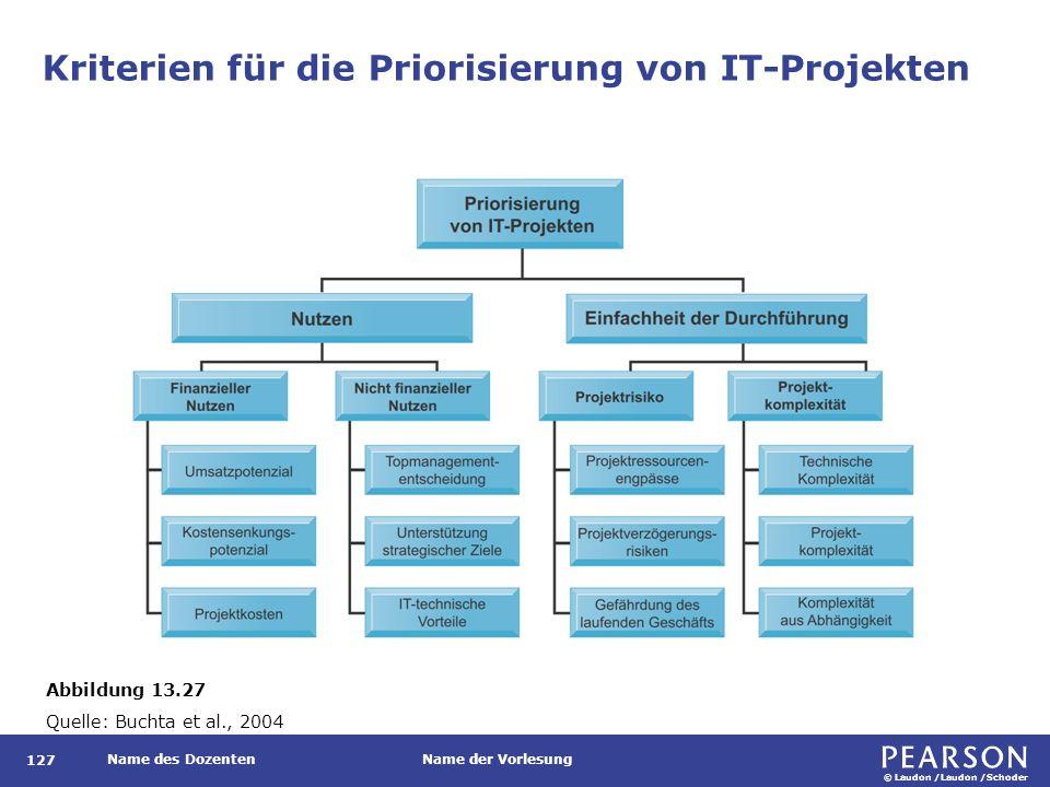 © Laudon /Laudon /Schoder Name des DozentenName der Vorlesung Kriterien für die Priorisierung von IT-Projekten 127 Abbildung 13.27 Quelle: Buchta et a
