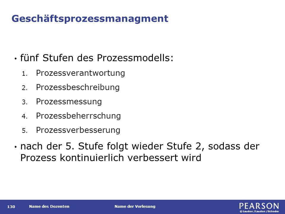 © Laudon /Laudon /Schoder Name des DozentenName der Vorlesung Geschäftsprozessmanagment 130 fünf Stufen des Prozessmodells: 1. Prozessverantwortung 2.