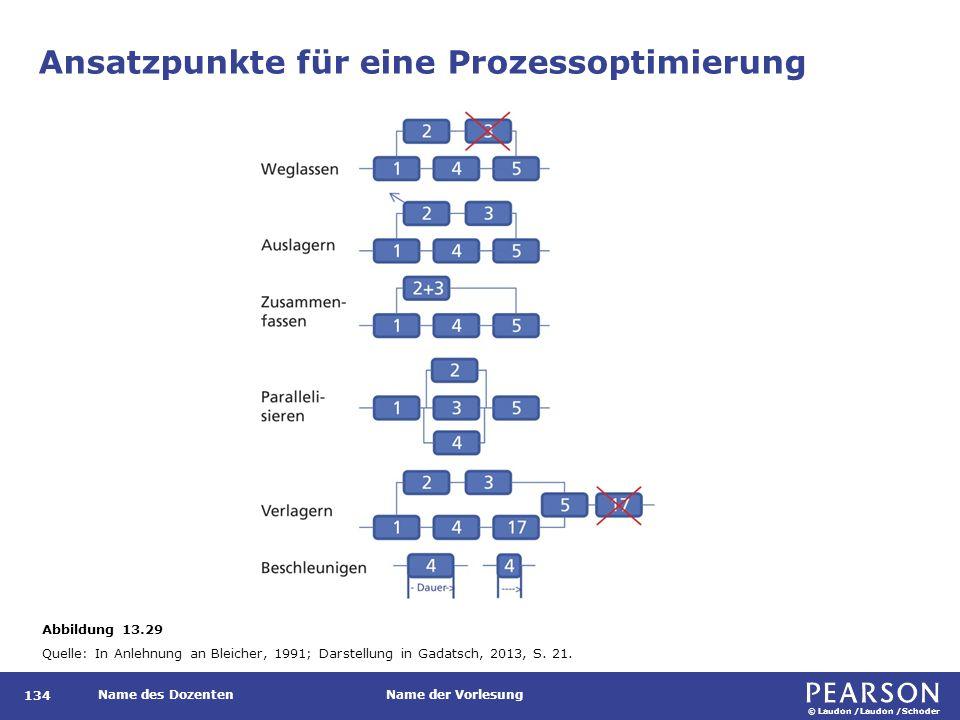 © Laudon /Laudon /Schoder Name des DozentenName der Vorlesung Ansatzpunkte für eine Prozessoptimierung 134 Abbildung 13.29 Quelle: In Anlehnung an Ble