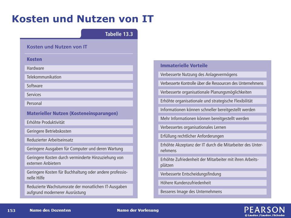 © Laudon /Laudon /Schoder Name des DozentenName der Vorlesung Kosten und Nutzen von IT 153