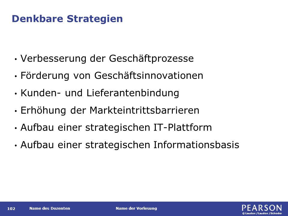 © Laudon /Laudon /Schoder Name des DozentenName der Vorlesung Denkbare Strategien 102 Verbesserung der Geschäftprozesse Förderung von Geschäftsinnovat