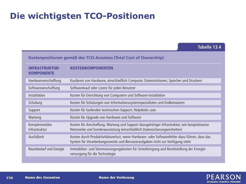 © Laudon /Laudon /Schoder Name des DozentenName der Vorlesung Die wichtigsten TCO-Positionen 156