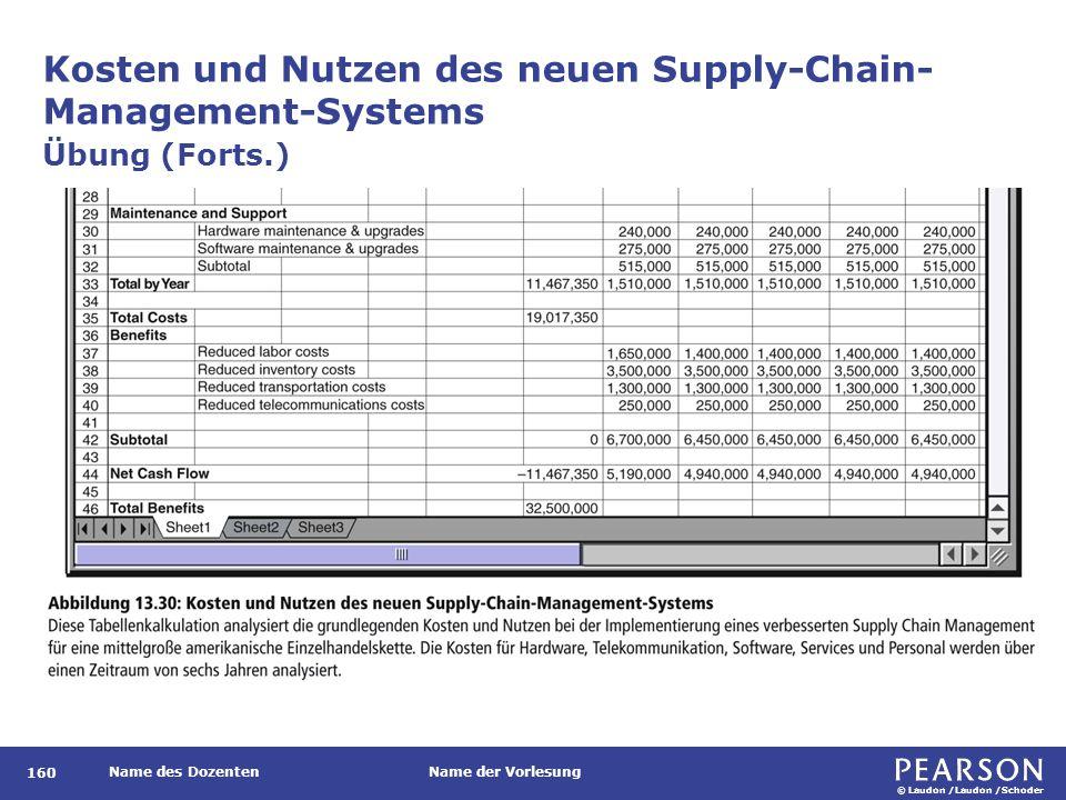 © Laudon /Laudon /Schoder Name des DozentenName der Vorlesung Kosten und Nutzen des neuen Supply-Chain- Management-Systems 160 Übung (Forts.)