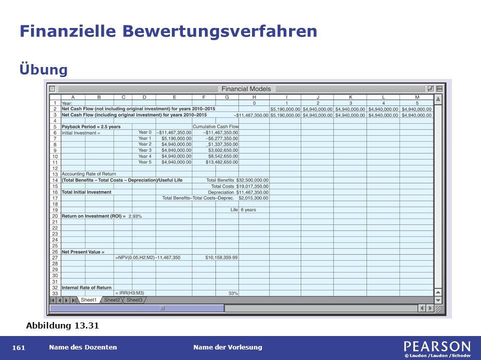 © Laudon /Laudon /Schoder Name des DozentenName der Vorlesung Finanzielle Bewertungsverfahren 161 Übung Abbildung 13.31