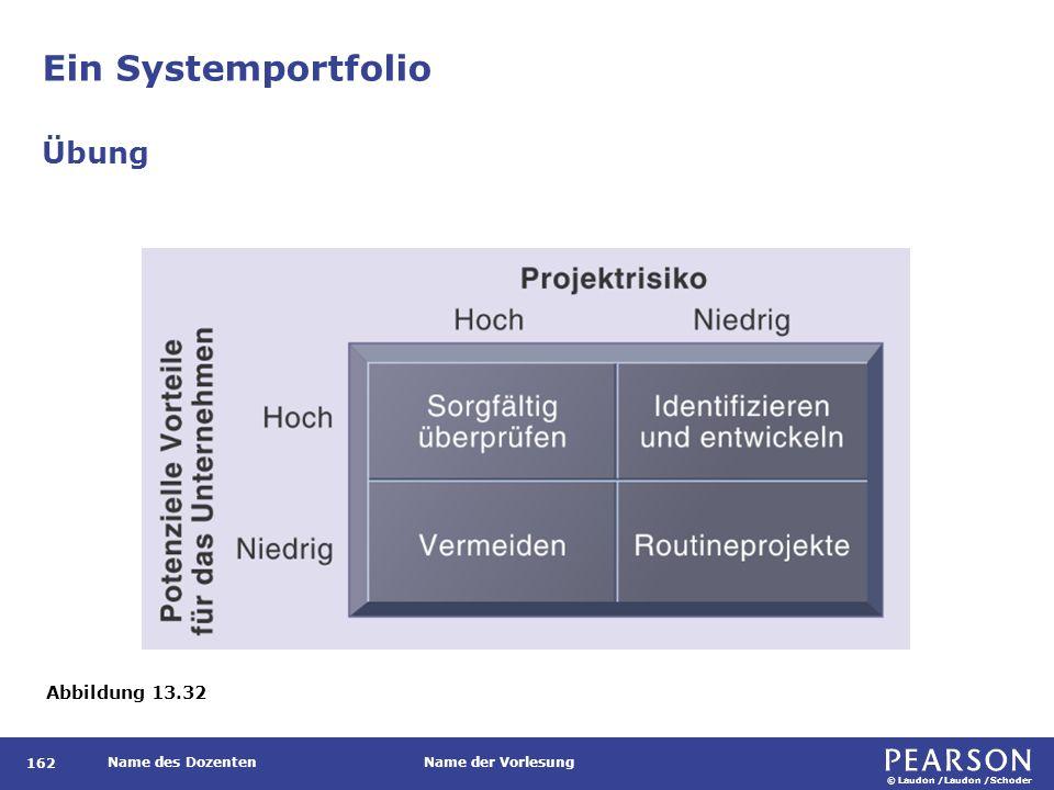 © Laudon /Laudon /Schoder Name des DozentenName der Vorlesung Ein Systemportfolio 162 Übung Abbildung 13.32
