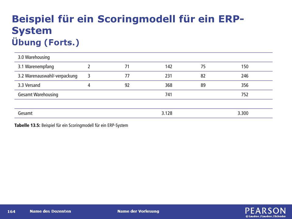 © Laudon /Laudon /Schoder Name des DozentenName der Vorlesung Beispiel für ein Scoringmodell für ein ERP- System 164 Übung (Forts.)