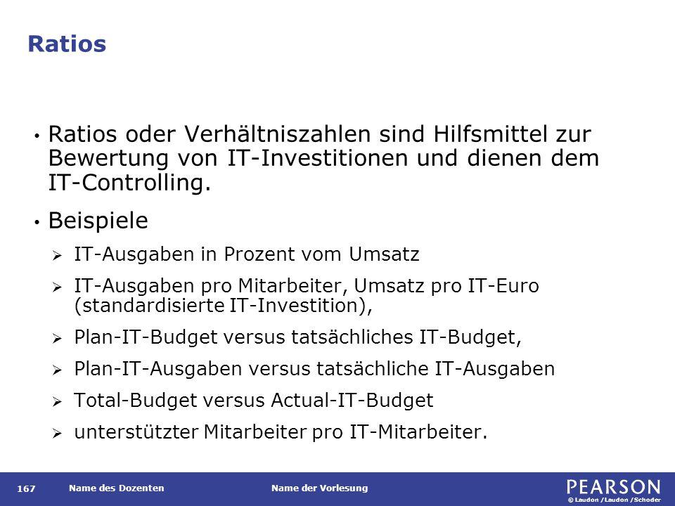 © Laudon /Laudon /Schoder Name des DozentenName der Vorlesung Ratios 167 Ratios oder Verhältniszahlen sind Hilfsmittel zur Bewertung von IT-Investitio