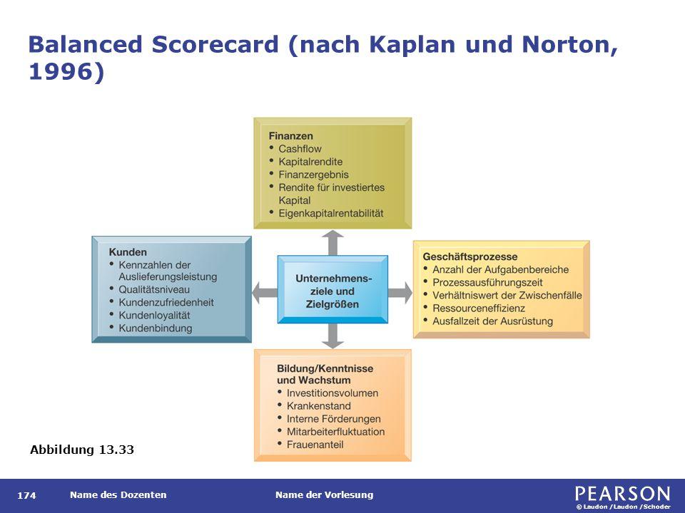 © Laudon /Laudon /Schoder Name des DozentenName der Vorlesung Balanced Scorecard (nach Kaplan und Norton, 1996) 174 Abbildung 13.33