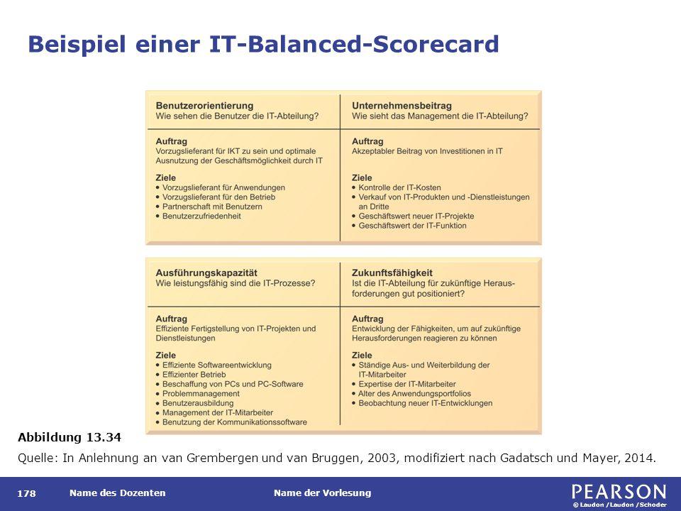 © Laudon /Laudon /Schoder Name des DozentenName der Vorlesung Beispiel einer IT-Balanced-Scorecard 178 Abbildung 13.34 Quelle: In Anlehnung an van Gre