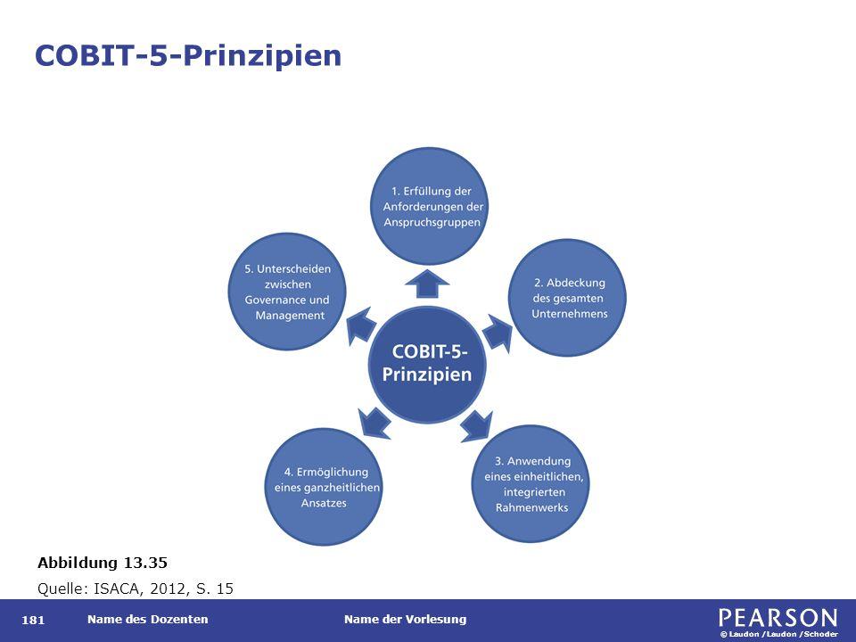 © Laudon /Laudon /Schoder Name des DozentenName der Vorlesung COBIT-5-Prinzipien 181 Abbildung 13.35 Quelle: ISACA, 2012, S. 15