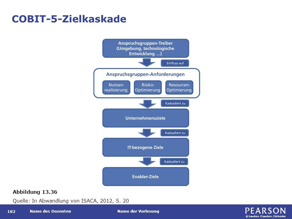 © Laudon /Laudon /Schoder Name des DozentenName der Vorlesung COBIT-5-Zielkaskade 182 Abbildung 13.36 Quelle: In Abwandlung von ISACA, 2012, S. 20
