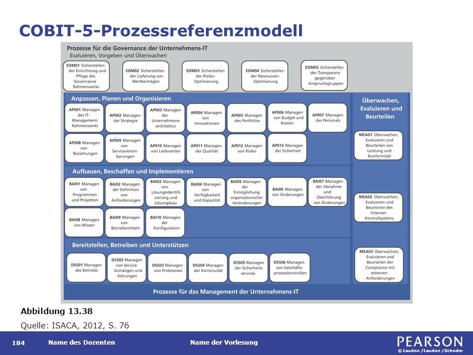 © Laudon /Laudon /Schoder Name des DozentenName der Vorlesung COBIT-5-Prozessreferenzmodell 184 Abbildung 13.38 Quelle: ISACA, 2012, S. 76