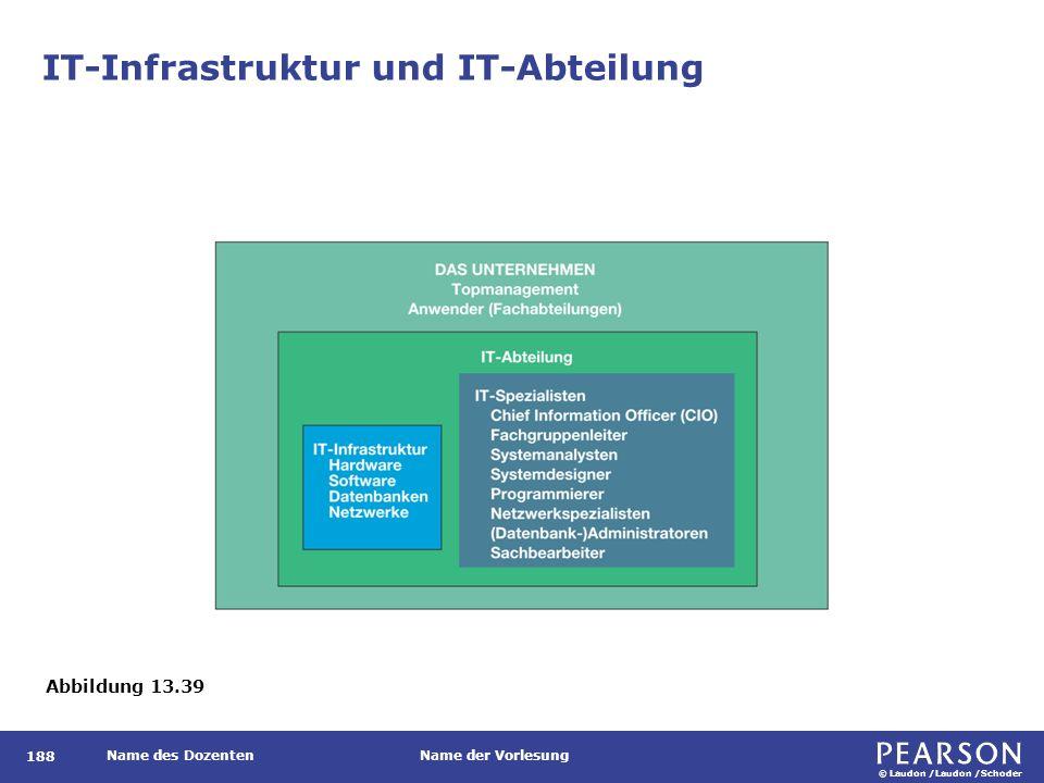 © Laudon /Laudon /Schoder Name des DozentenName der Vorlesung IT-Infrastruktur und IT-Abteilung 188 Abbildung 13.39