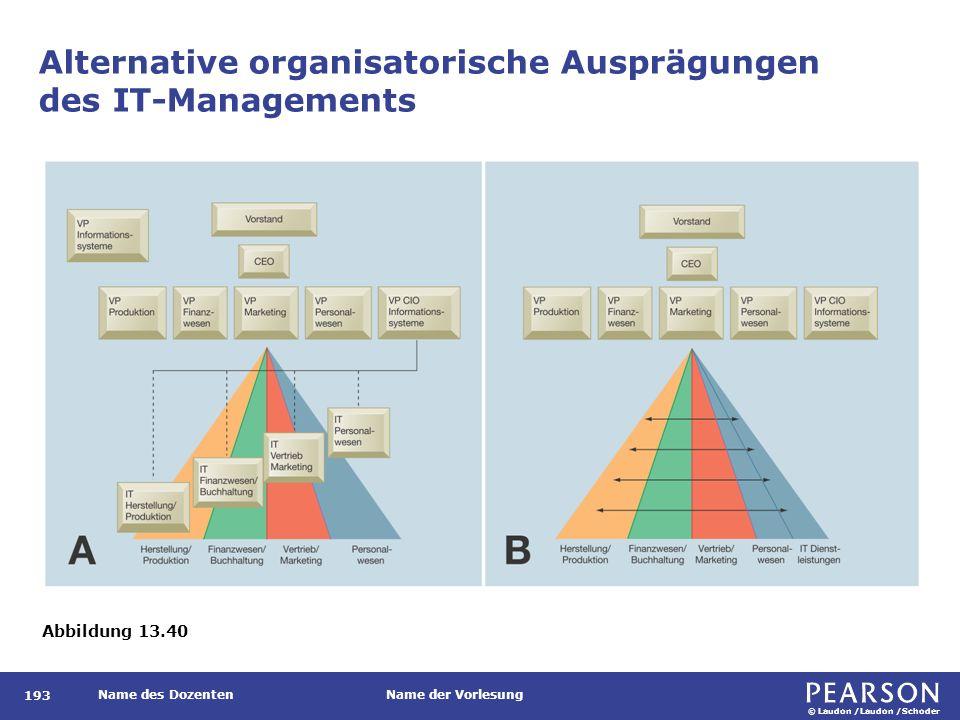 © Laudon /Laudon /Schoder Name des DozentenName der Vorlesung Alternative organisatorische Ausprägungen des IT-Managements 193 Abbildung 13.40