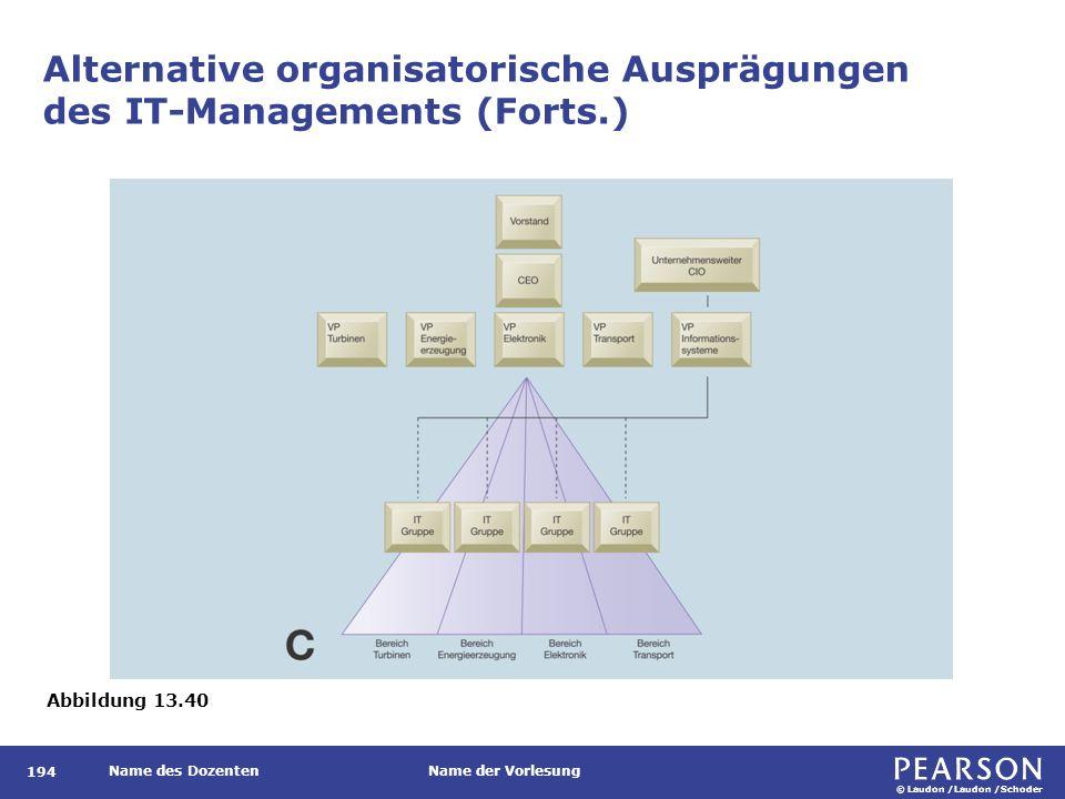 © Laudon /Laudon /Schoder Name des DozentenName der Vorlesung Alternative organisatorische Ausprägungen des IT-Managements (Forts.) 194 Abbildung 13.4