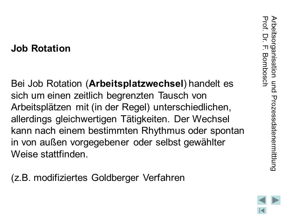 Arbeitsorganisation und Prozessdatenermittlung Prof. Dr. F. Bombosch Job Rotation Bei Job Rotation (Arbeitsplatzwechsel) handelt es sich um einen zeit