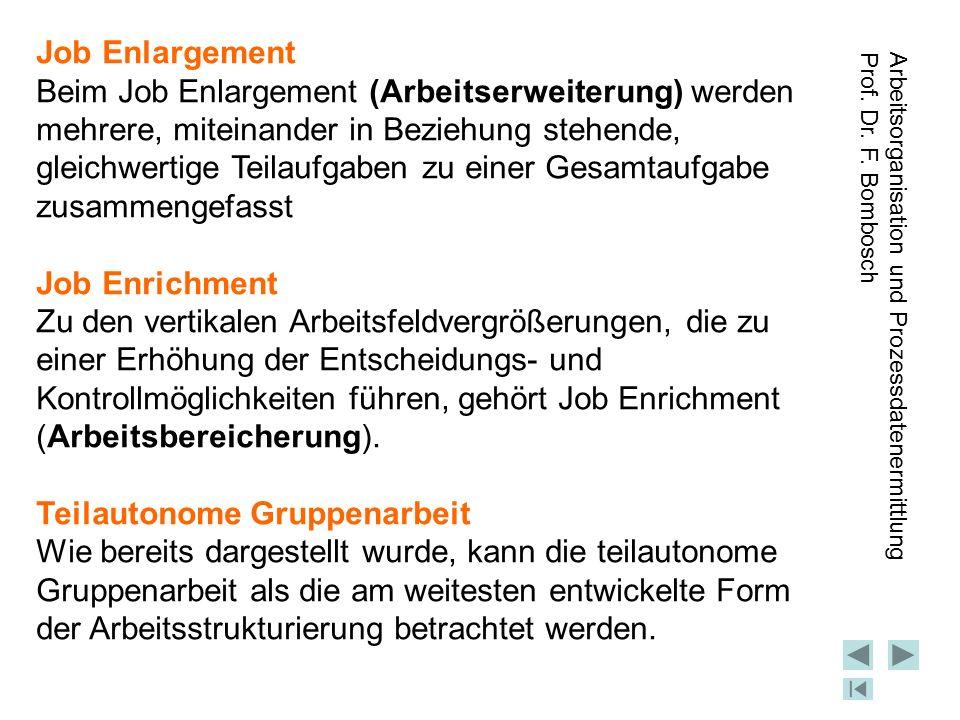 Arbeitsorganisation und Prozessdatenermittlung Prof. Dr. F. Bombosch Job Enlargement Beim Job Enlargement (Arbeitserweiterung) werden mehrere, miteina