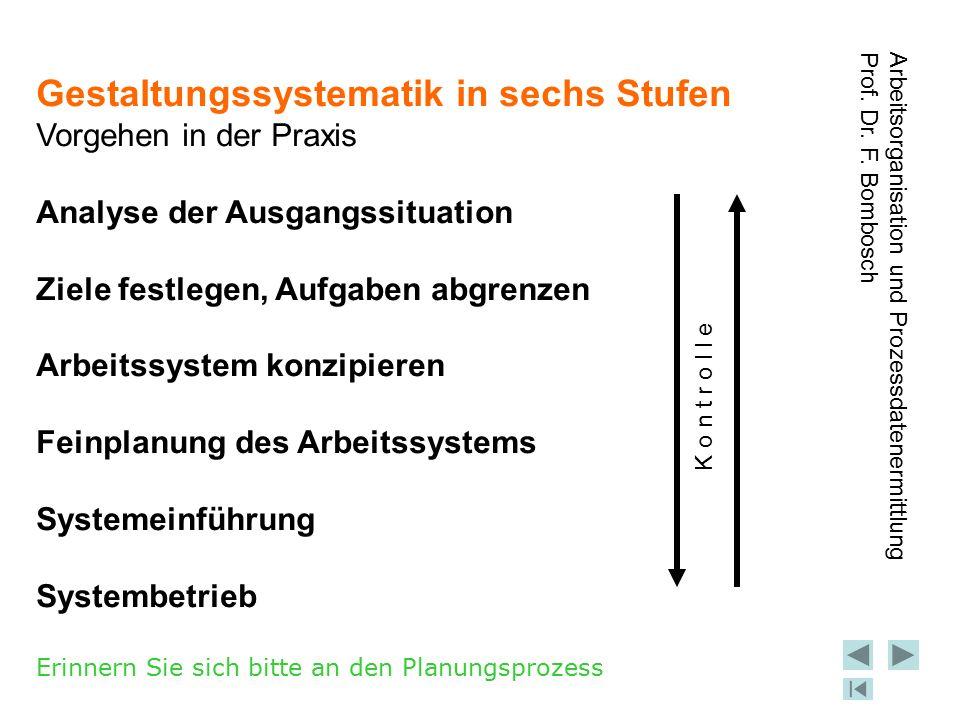 Arbeitsorganisation und Prozessdatenermittlung Prof. Dr. F. Bombosch Gestaltungssystematik in sechs Stufen Vorgehen in der Praxis Analyse der Ausgangs