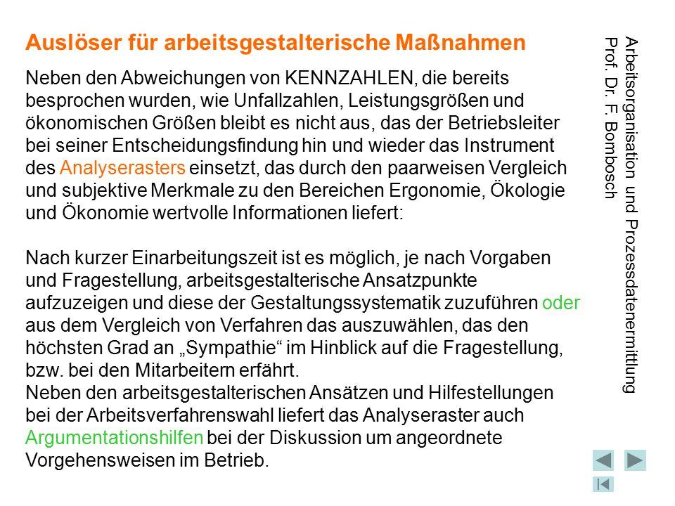 Arbeitsorganisation und Prozessdatenermittlung Prof. Dr. F. Bombosch Auslöser für arbeitsgestalterische Maßnahmen Neben den Abweichungen von KENNZAHLE