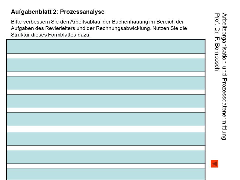 Arbeitsorganisation und Prozessdatenermittlung Prof. Dr. F. Bombosch Aufgabenblatt 2: Prozessanalyse Bitte verbessern Sie den Arbeitsablauf der Buchen