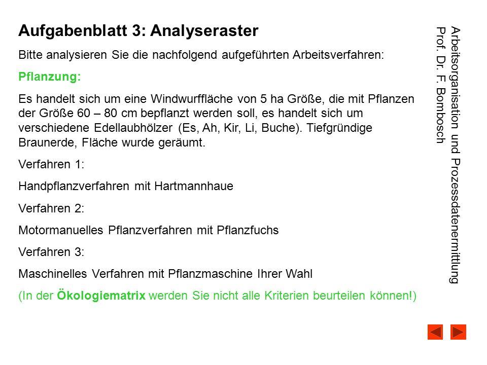 Arbeitsorganisation und Prozessdatenermittlung Prof. Dr. F. Bombosch Aufgabenblatt 3: Analyseraster Bitte analysieren Sie die nachfolgend aufgeführten