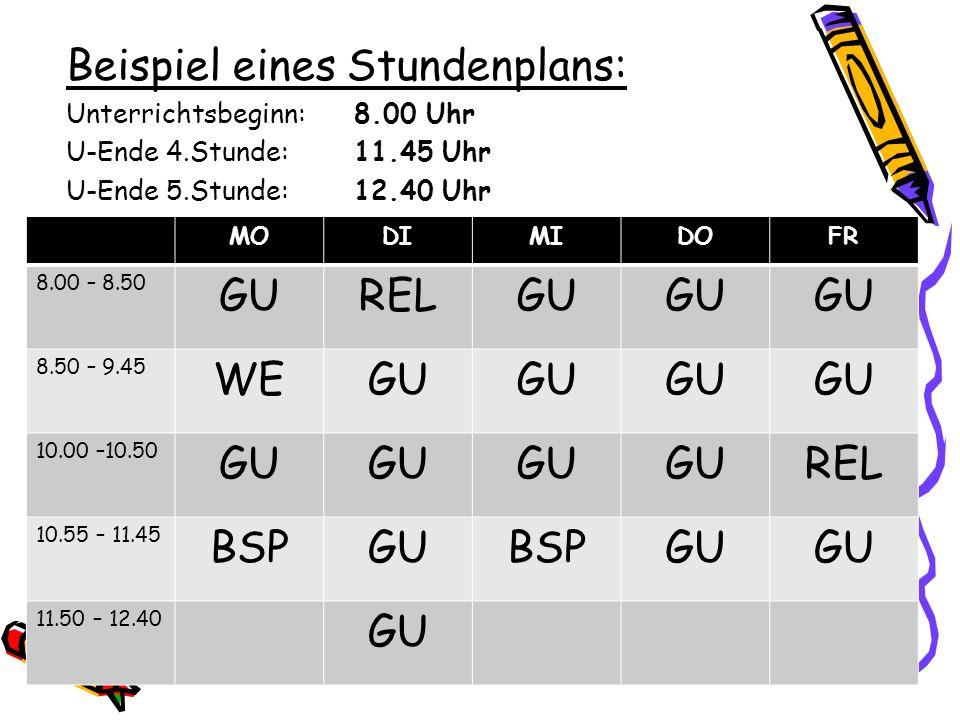 Beispiel eines Stundenplans: Unterrichtsbeginn: 8.00 Uhr U-Ende 4.Stunde: 11.45 Uhr U-Ende 5.Stunde: 12.40 Uhr 17 MODIMIDOFR 8.00 – 8.50 GURELGU 8.50