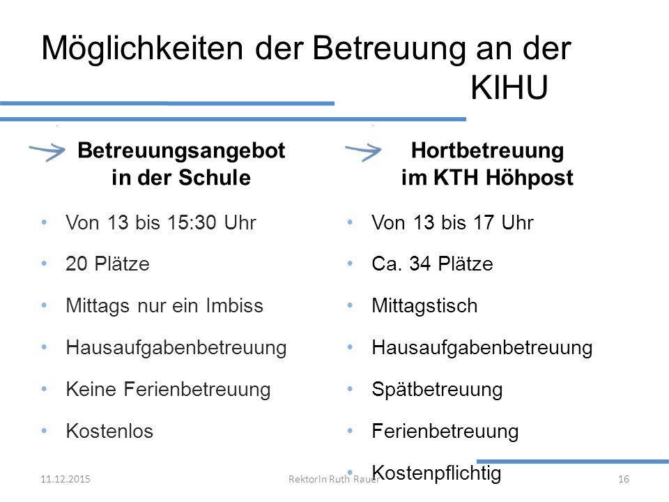 Möglichkeiten der Betreuung an der KIHU Betreuungsangebot in der Schule Von 13 bis 15:30 Uhr 20 Plätze Mittags nur ein Imbiss Hausaufgabenbetreuung Ke