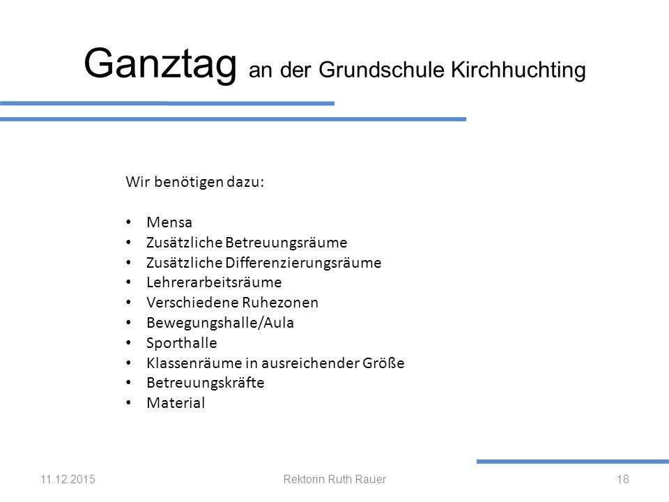 Ganztag an der Grundschule Kirchhuchting 11.12.2015Rektorin Ruth Rauer18 Wir benötigen dazu: Mensa Zusätzliche Betreuungsräume Zusätzliche Differenzie