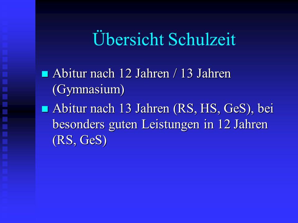 Übersicht Schulzeit Abitur nach 12 Jahren / 13 Jahren (Gymnasium) Abitur nach 12 Jahren / 13 Jahren (Gymnasium) Abitur nach 13 Jahren (RS, HS, GeS), b