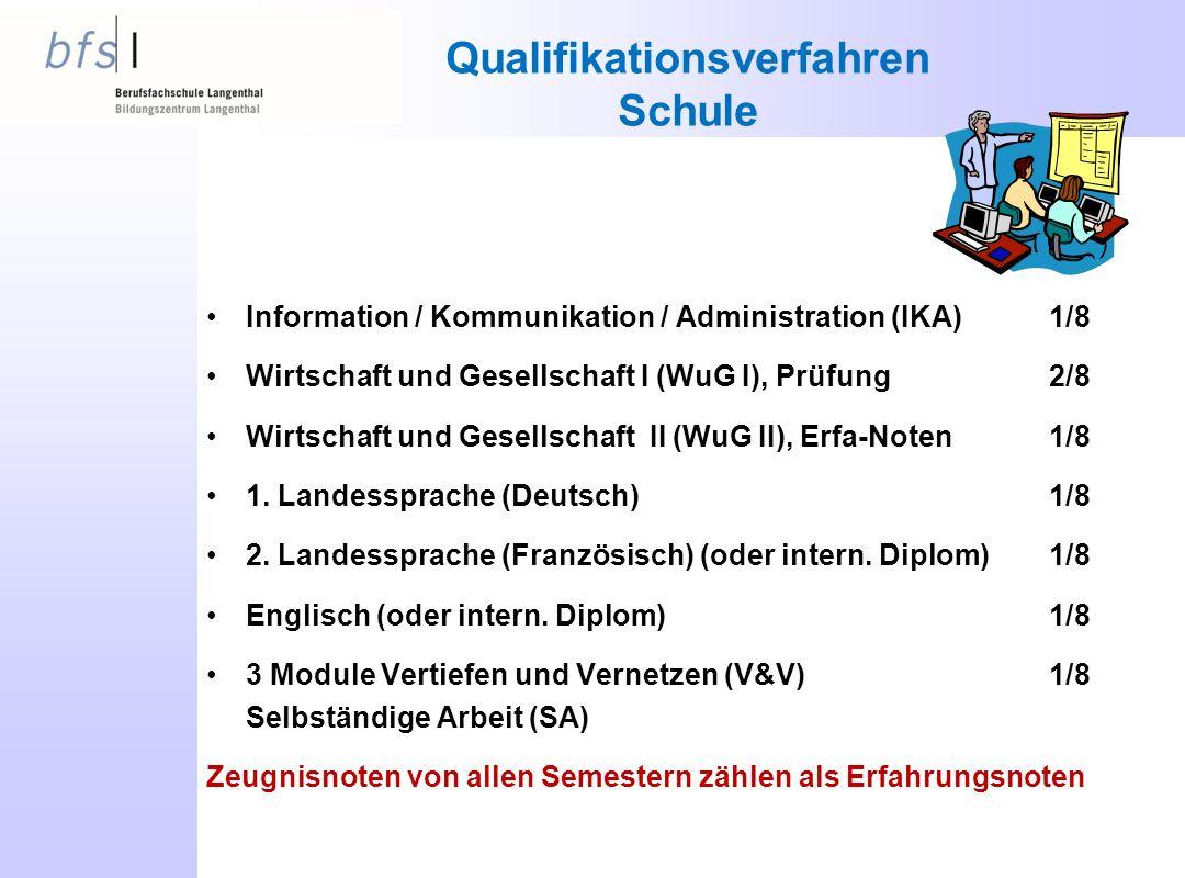 Qualifikationsverfahren Schule Information / Kommunikation / Administration (IKA)1/8 Wirtschaft und Gesellschaft I (WuG I), Prüfung2/8 Wirtschaft und Gesellschaft II (WuG II), Erfa-Noten1/8 1.