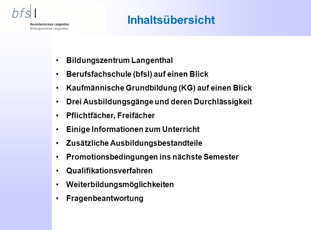 Inhaltsübersicht Bildungszentrum Langenthal Berufsfachschule (bfsl) auf einen Blick Kaufmännische Grundbildung (KG) auf einen Blick Drei Ausbildungsgä