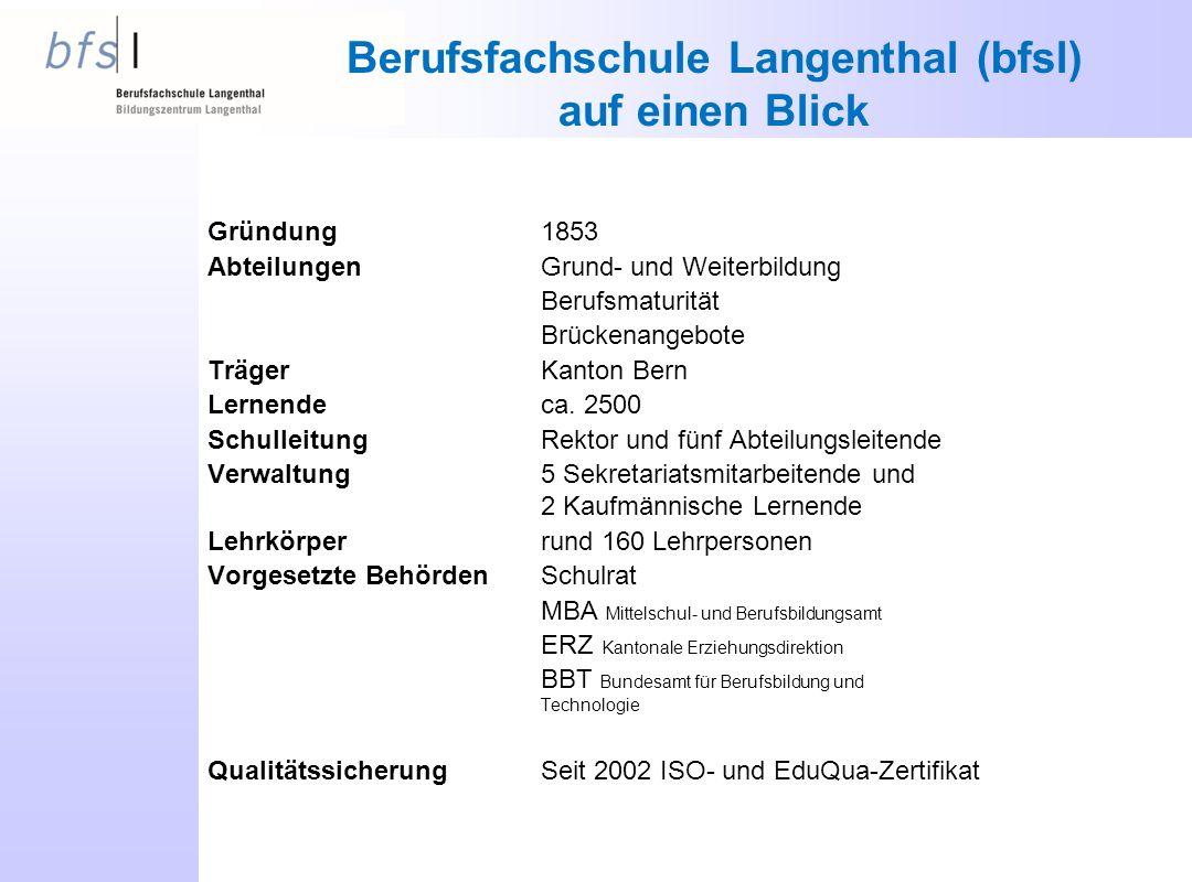 Berufsfachschule Langenthal (bfsl) auf einen Blick Gründung1853 AbteilungenGrund- und Weiterbildung Berufsmaturität Brückenangebote TrägerKanton Bern Lernendeca.