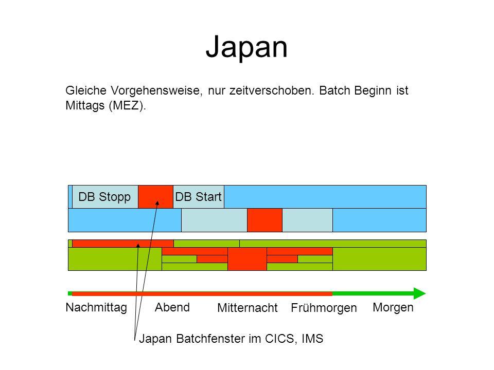 Japan NachmittagAbendMorgen MitternachtFrühmorgen DB StoppDB Start Gleiche Vorgehensweise, nur zeitverschoben.