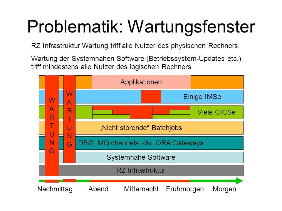 Problematik: Wartungsfenster NachmittagAbendMorgen MitternachtFrühmorgen Systemnahe Software DB/2, MQ channels, div.