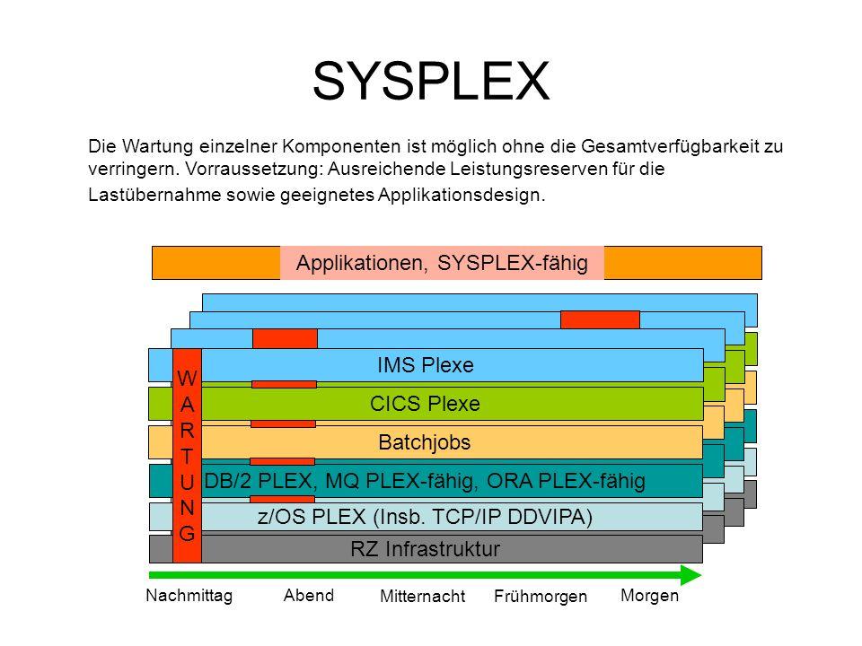 SYSPLEX NachmittagAbendMorgen MitternachtFrühmorgen z/OS PLEX (Insb.