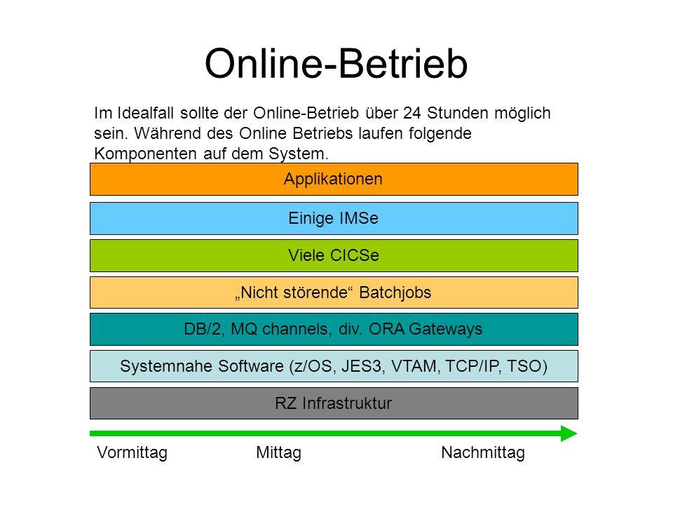 Online-Betrieb VormittagMittag Systemnahe Software (z/OS, JES3, VTAM, TCP/IP, TSO) Nachmittag DB/2, MQ channels, div.