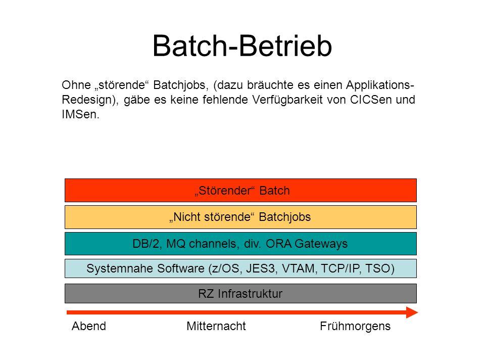 Batch-Betrieb AbendMitternacht Systemnahe Software (z/OS, JES3, VTAM, TCP/IP, TSO) Frühmorgens DB/2, MQ channels, div.