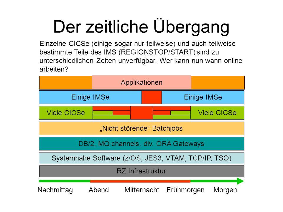 Der zeitliche Übergang NachmittagAbendMorgen MitternachtFrühmorgen Systemnahe Software (z/OS, JES3, VTAM, TCP/IP, TSO) DB/2, MQ channels, div.