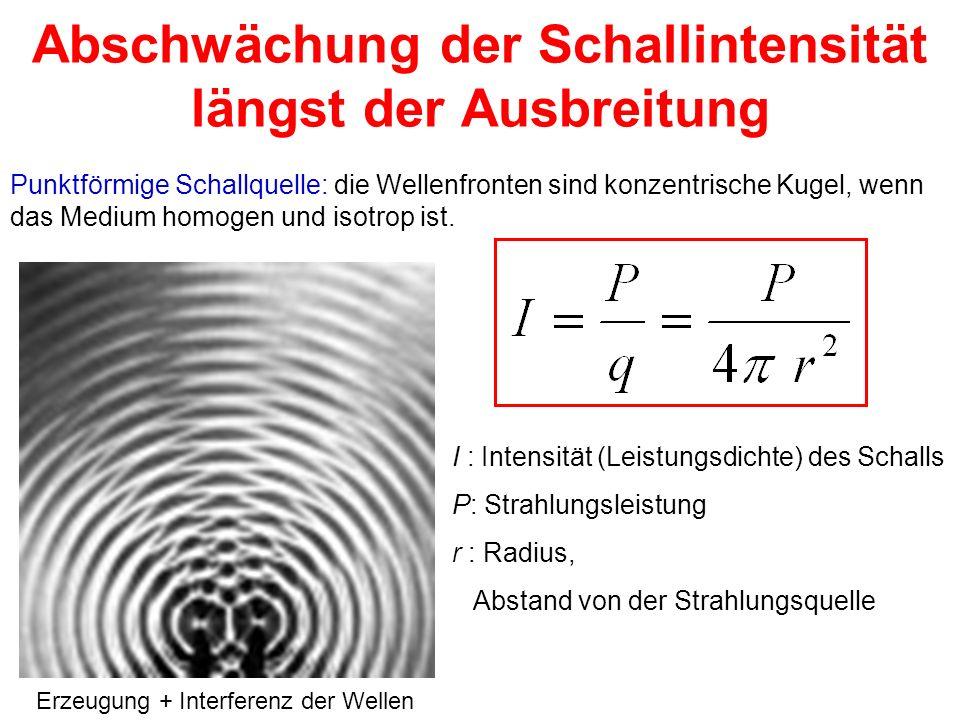 Abschwächung der Schallintensität längst der Ausbreitung Punktförmige Schallquelle: die Wellenfronten sind konzentrische Kugel, wenn das Medium homoge