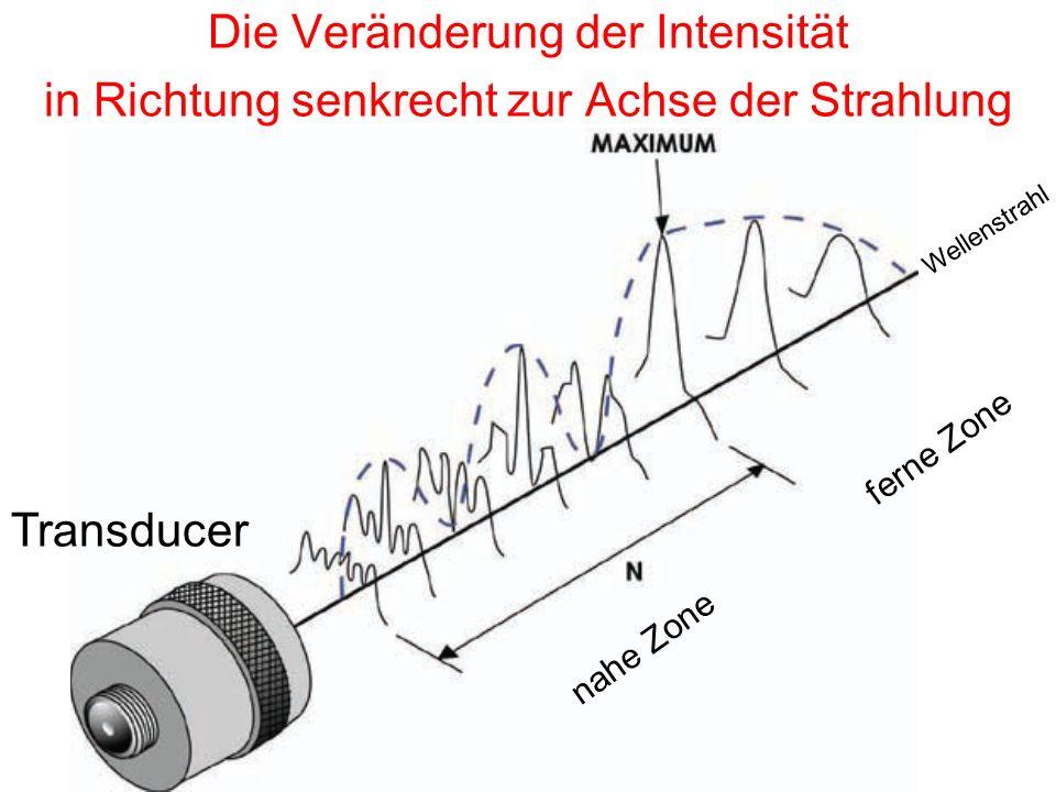 Die Veränderung der Intensität in Richtung senkrecht zur Achse der Strahlung Transducer Wellenstrahl nahe Zone ferne Zone