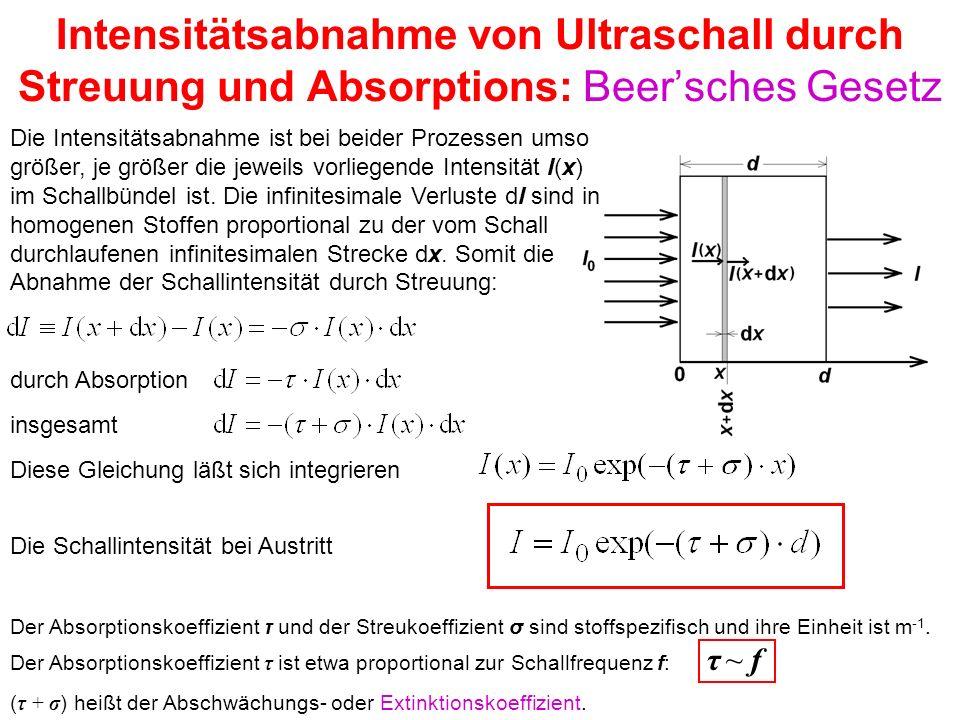 Intensitätsabnahme von Ultraschall durch Streuung und Absorptions: Beer'sches Gesetz Die Intensitätsabnahme ist bei beider Prozessen umso größer, je g