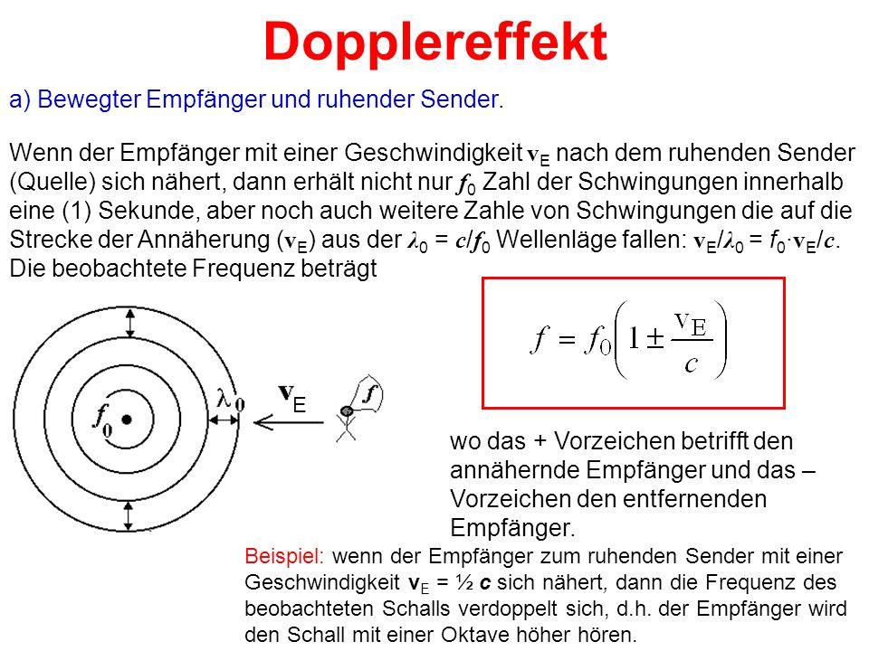 Dopplereffekt a) Bewegter Empfänger und ruhender Sender. Wenn der Empfänger mit einer Geschwindigkeit v E nach dem ruhenden Sender (Quelle) sich näher