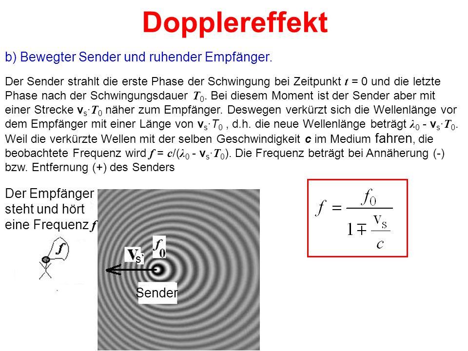 Dopplereffekt b) Bewegter Sender und ruhender Empfänger. Der Sender strahlt die erste Phase der Schwingung bei Zeitpunkt t = 0 und die letzte Phase na