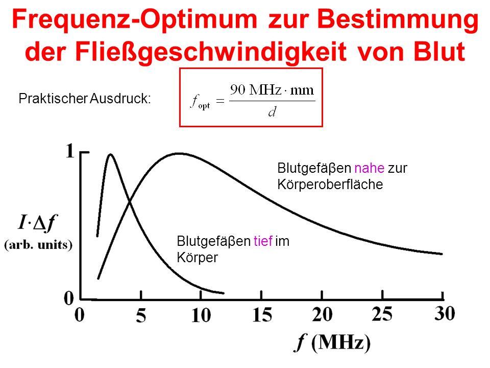 Frequenz-Optimum zur Bestimmung der Fließgeschwindigkeit von Blut Blutgefäβen nahe zur Körperoberfläche Blutgefäβen tief im Körper Praktischer Ausdruc