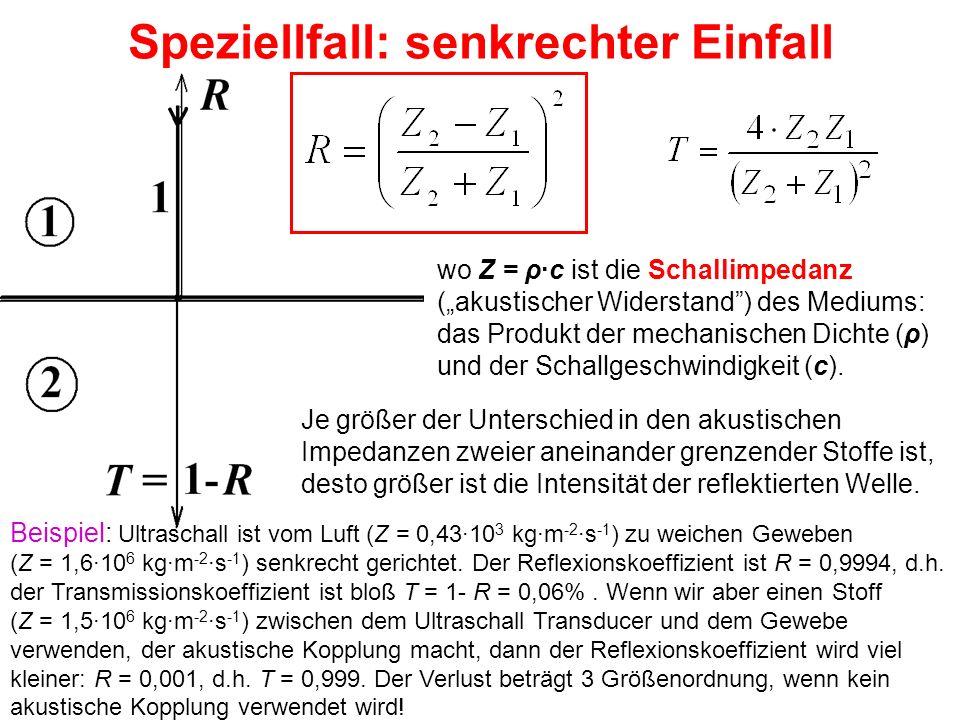 """Speziellfall: senkrechter Einfall wo Z = ρ·c ist die Schallimpedanz (""""akustischer Widerstand"""") des Mediums: das Produkt der mechanischen Dichte (ρ) un"""