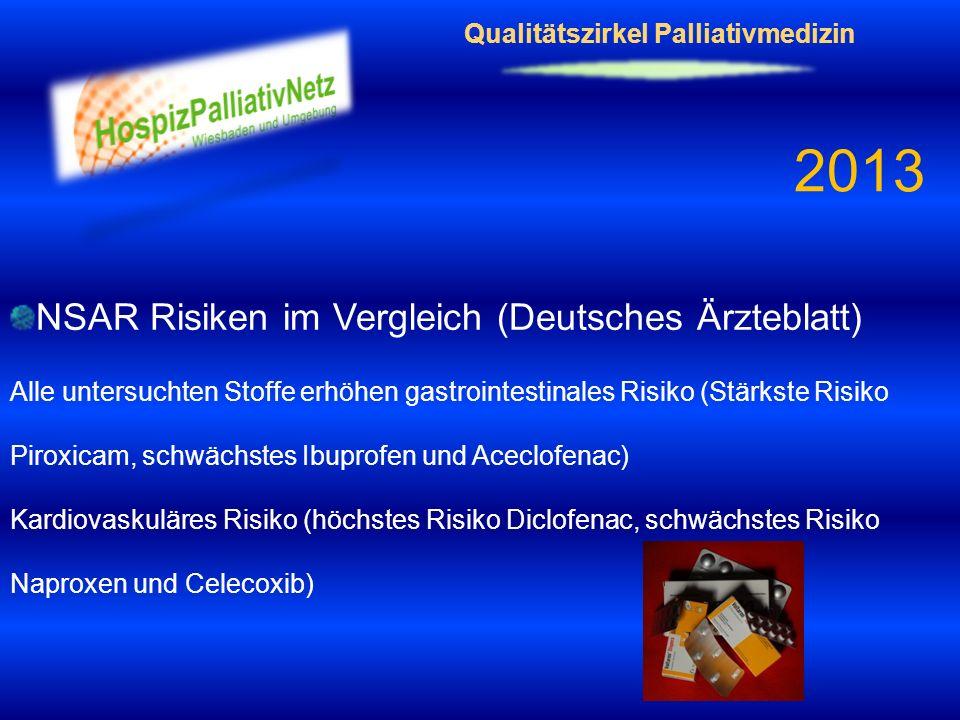 Qualitätszirkel Palliativmedizin 2013 NSAR Risiken im Vergleich (Deutsches Ärzteblatt) Alle untersuchten Stoffe erhöhen gastrointestinales Risiko (Stä