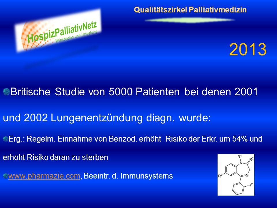 Qualitätszirkel Palliativmedizin 2013 Britische Studie von 5000 Patienten bei denen 2001 und 2002 Lungenentzündung diagn. wurde: Erg.: Regelm. Einnahm