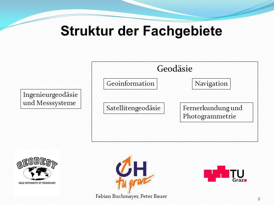 Fabian Buchmayer, Peter Bauer Fachgebiet für Navigation: http://inas.tugraz.at Fachgebiet für Satellitengeodäsie: http://itsg.tugraz.at Fachgebiet für Ingenieurgeodäsie und Messsysteme: http://igms.tugraz.at http://igms.tugraz.at Fachgebiet für Geoinformation: http://www.geoinformation.tugraz.at/ http://www.geoinformation.tugraz.at/ Fachgebiet für Fernerkundung und Photogrammetrie: http://www.geoimaging.tugraz.at/ http://www.geoimaging.tugraz.at/ 10